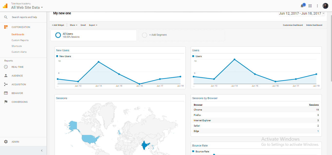 Google Analytics Dashboard 2