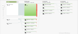 User Flow on Google Analytics